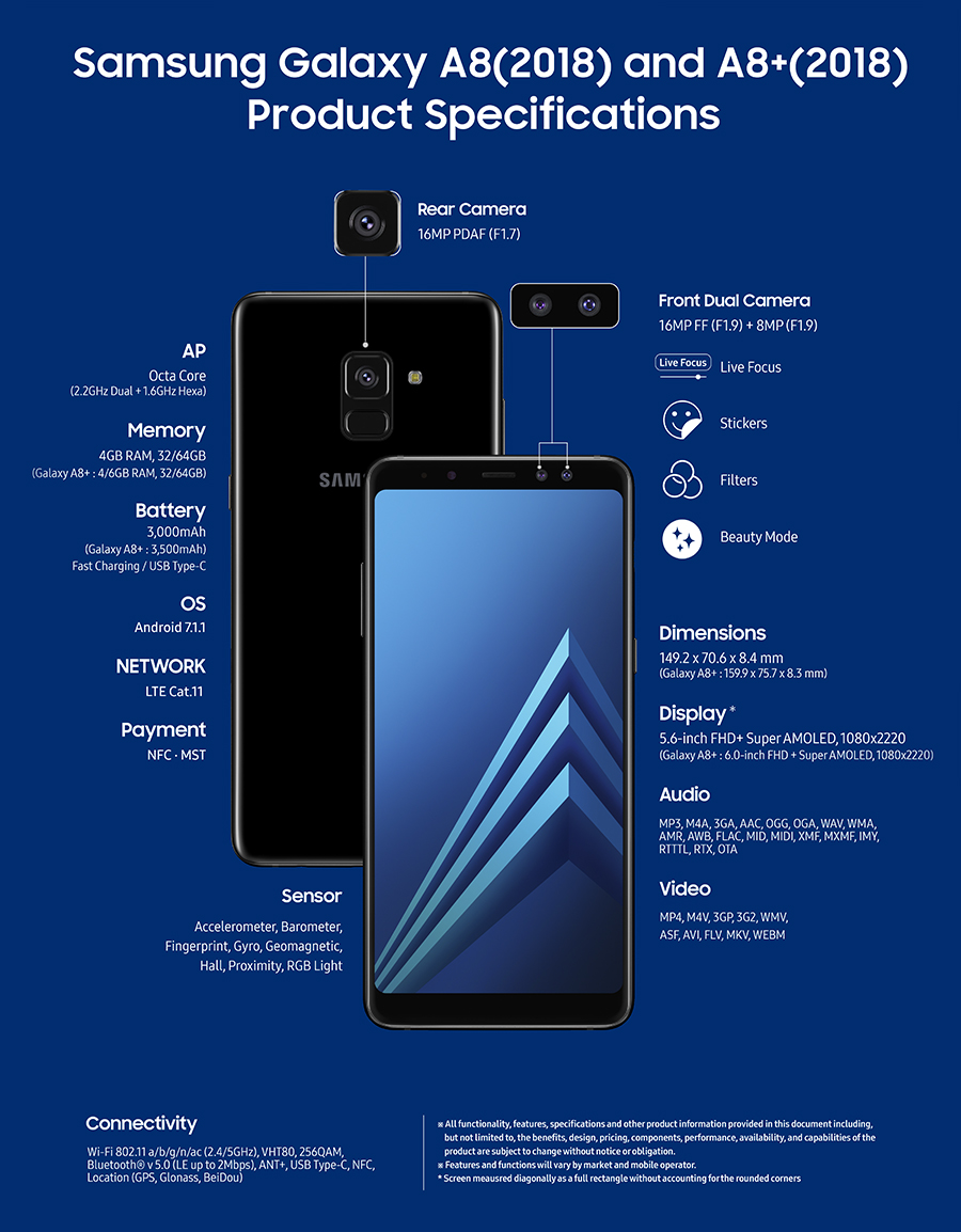 Galaxy_A82018_A82018_Specification_sheet_20171219