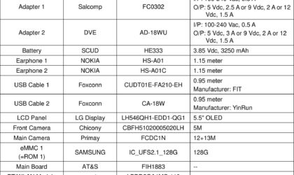 Nokia 9 to feature 128GB storage, SD835 processor and dual rear camera