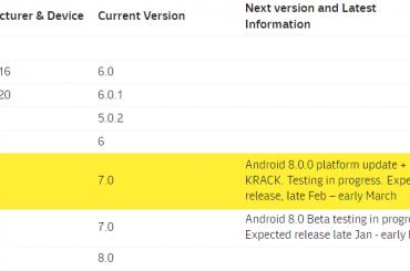 HTC One M9 Oreo