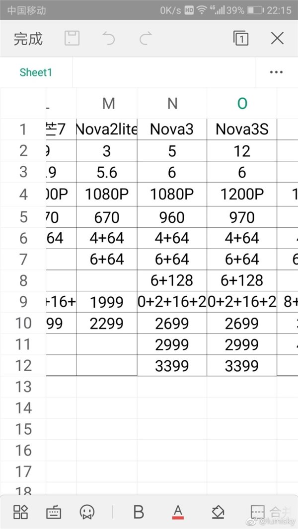 Huawei-Nova-2018