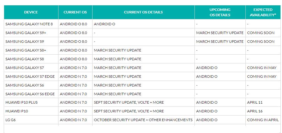 Galaxy-S7-Edge-oreo-update