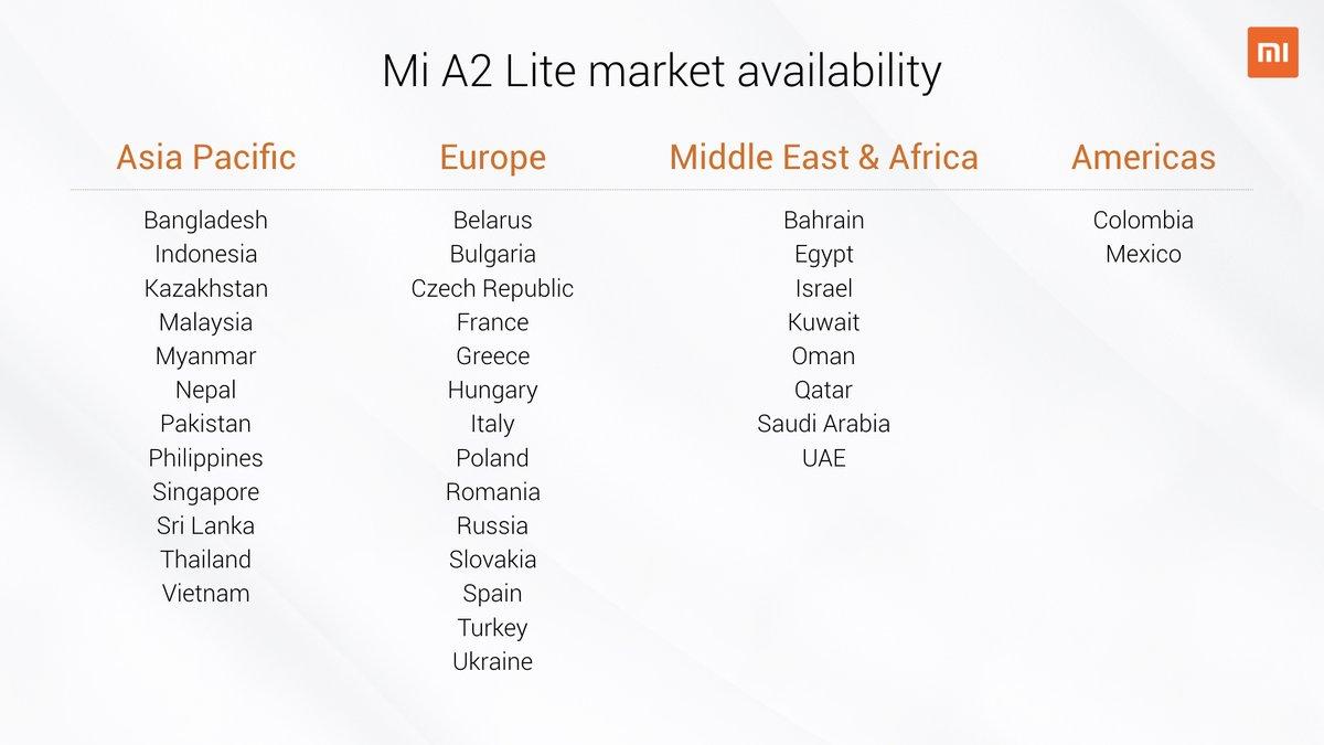 Mi-A2-Lite-availability