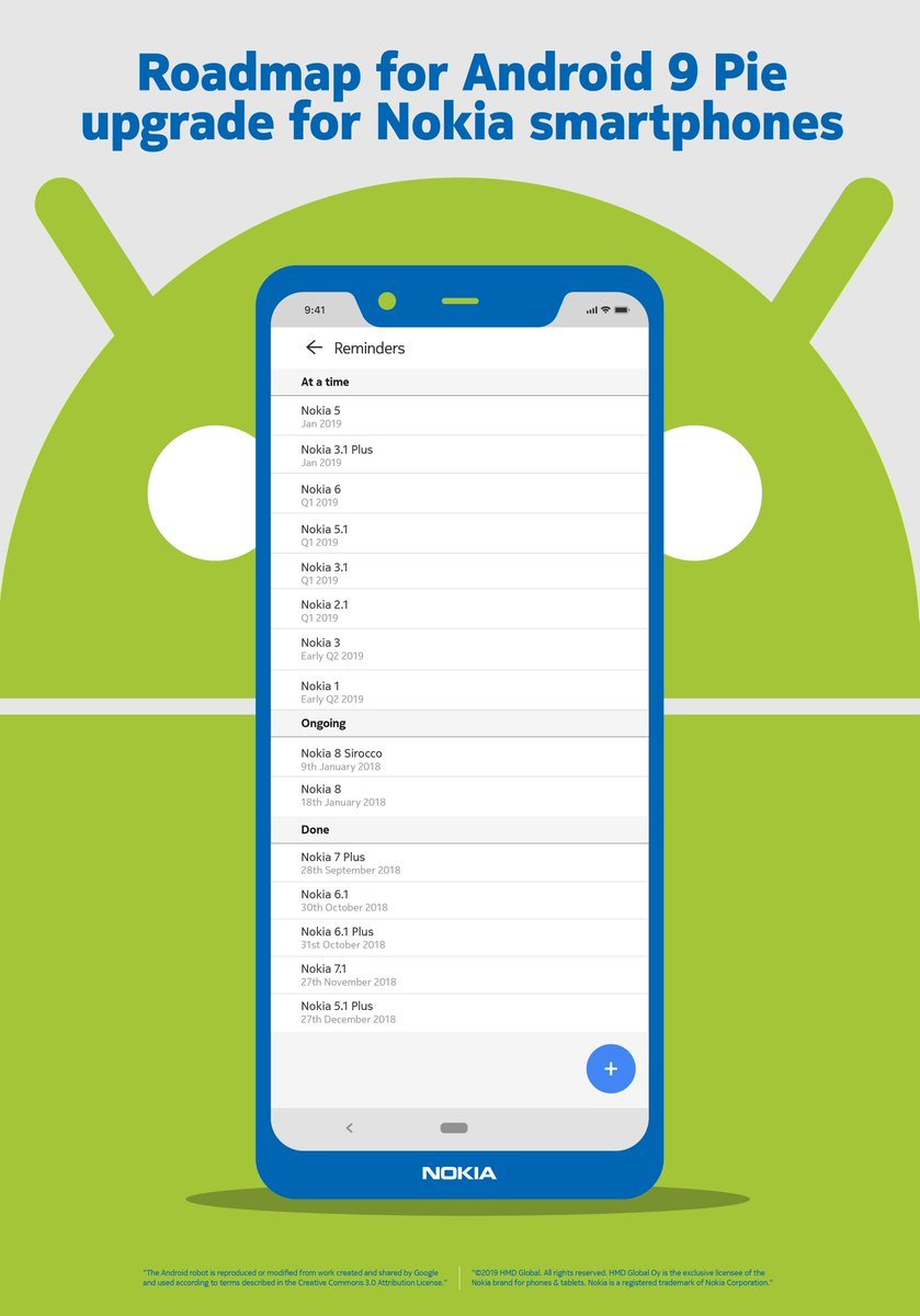 Nokia-Android-9-Pie-roadmap