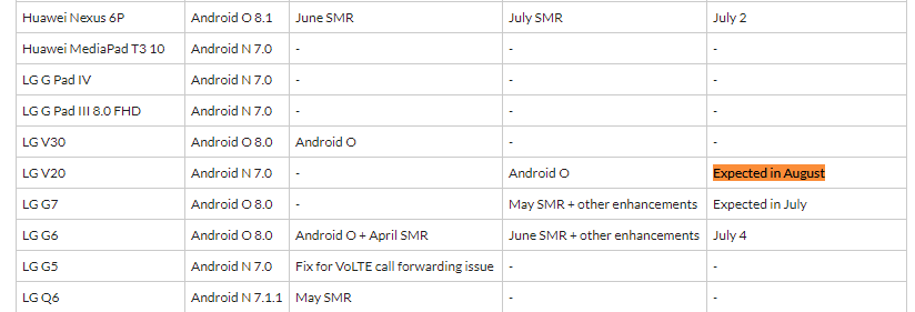 LG-V20-Oreo-update