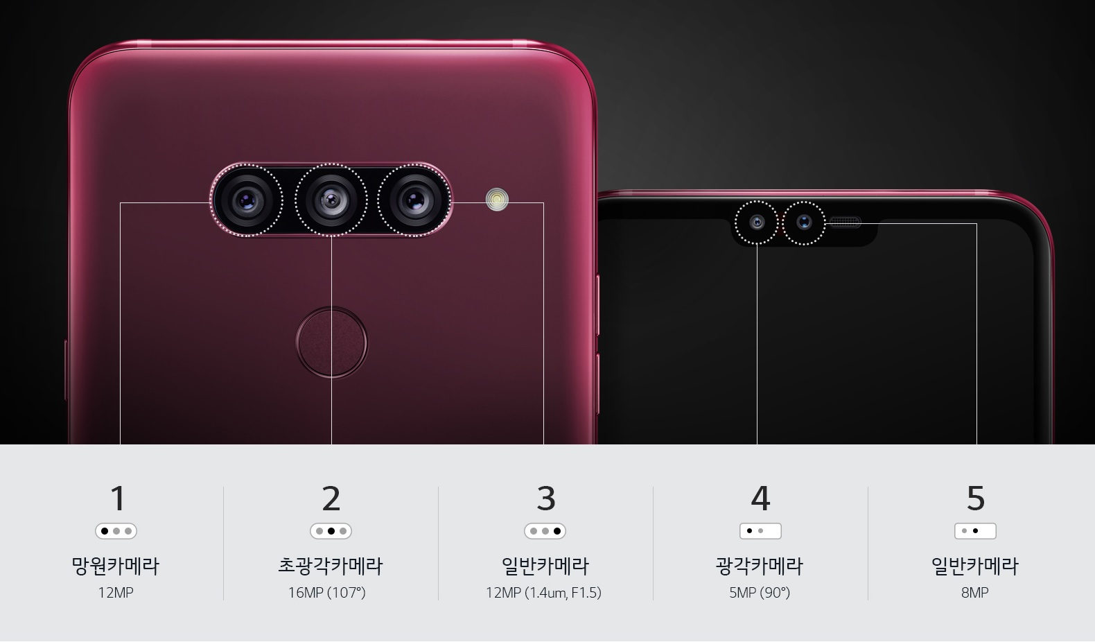 LG V40 ThinQ: European model now supports bootloader unlocking