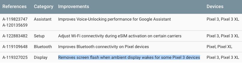 Google-Pixel-3-April-2019-security-update