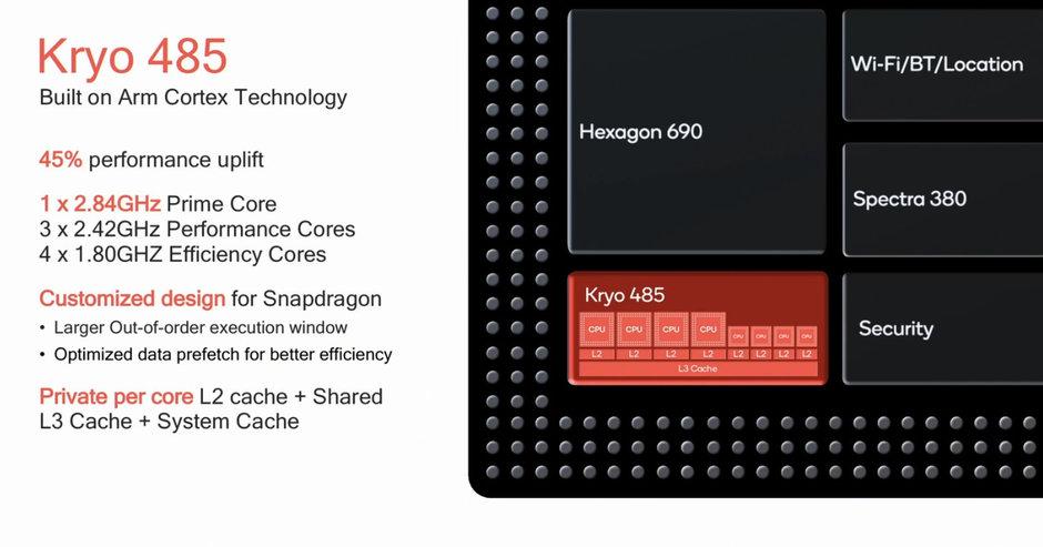 Snapdragon-855-CPU
