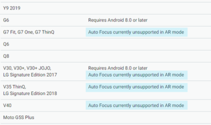 Google confirms Autofocus problem with AR on LG G7, V30 V35 and V40