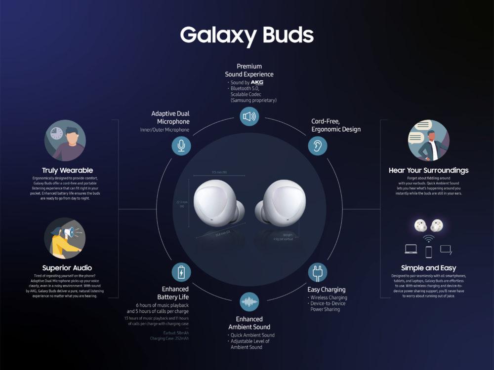 Samsung-Galaxy-Buds-2-e1551176412589