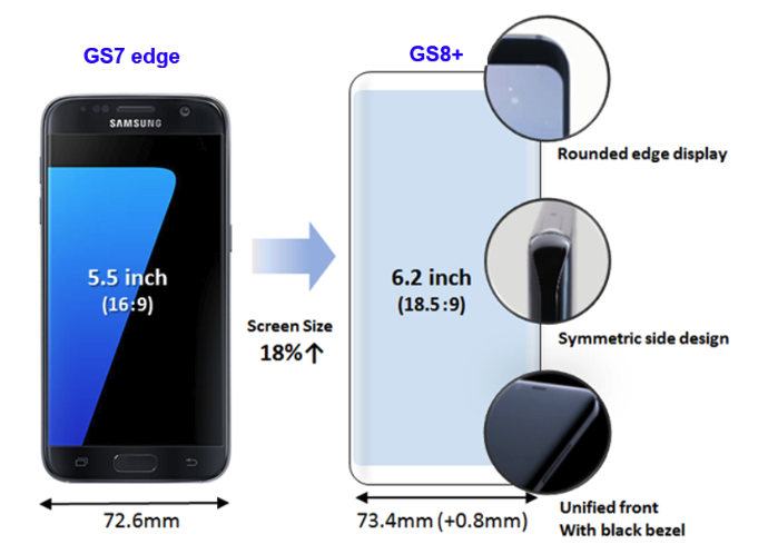 Galaxy-S7-Edge-size