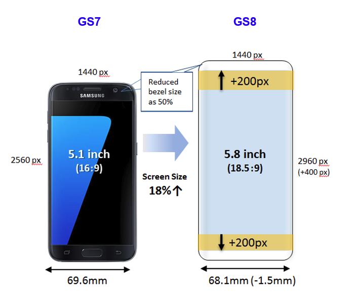 Galaxy-S7-size