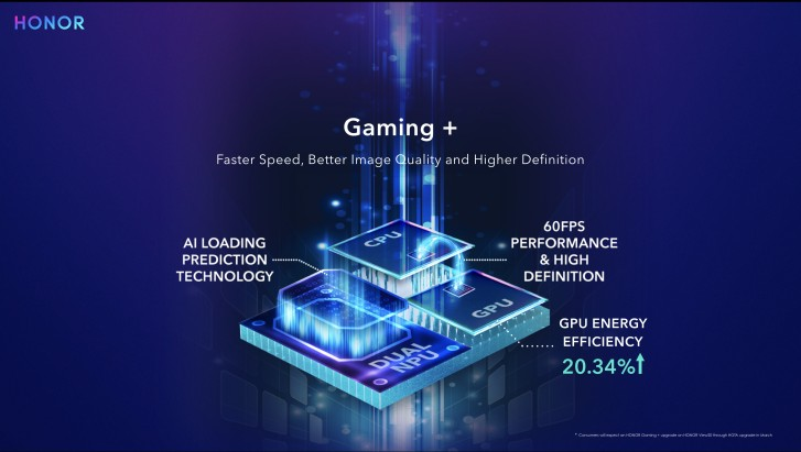 Honor-View-20-gaming-mode