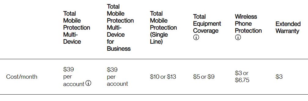 Verizon-Open-Enrollment
