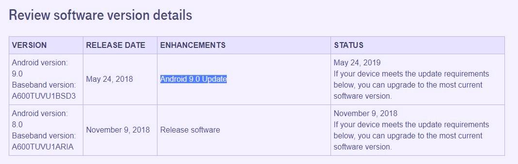 T-Mobile-Galaxy-A6-Pie-update