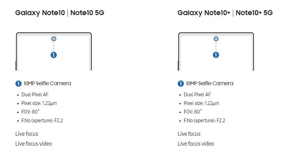 Galaxy Note 10 front camera specs