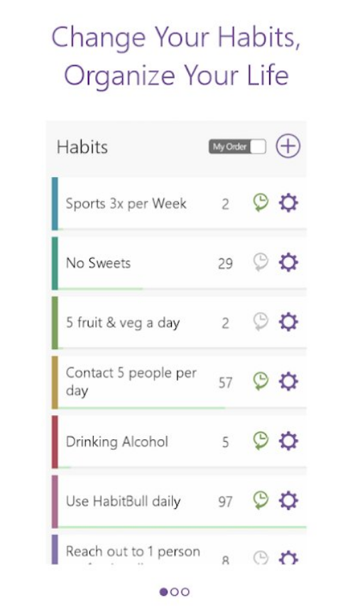 Habit tracking apps 25