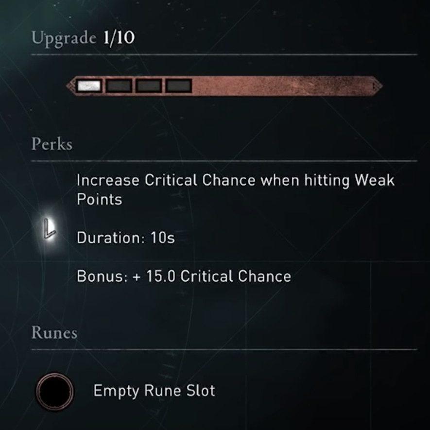 AC Valhalla Build - Skadi's Wrath Stats